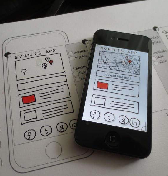 Wireframing and Protoyping